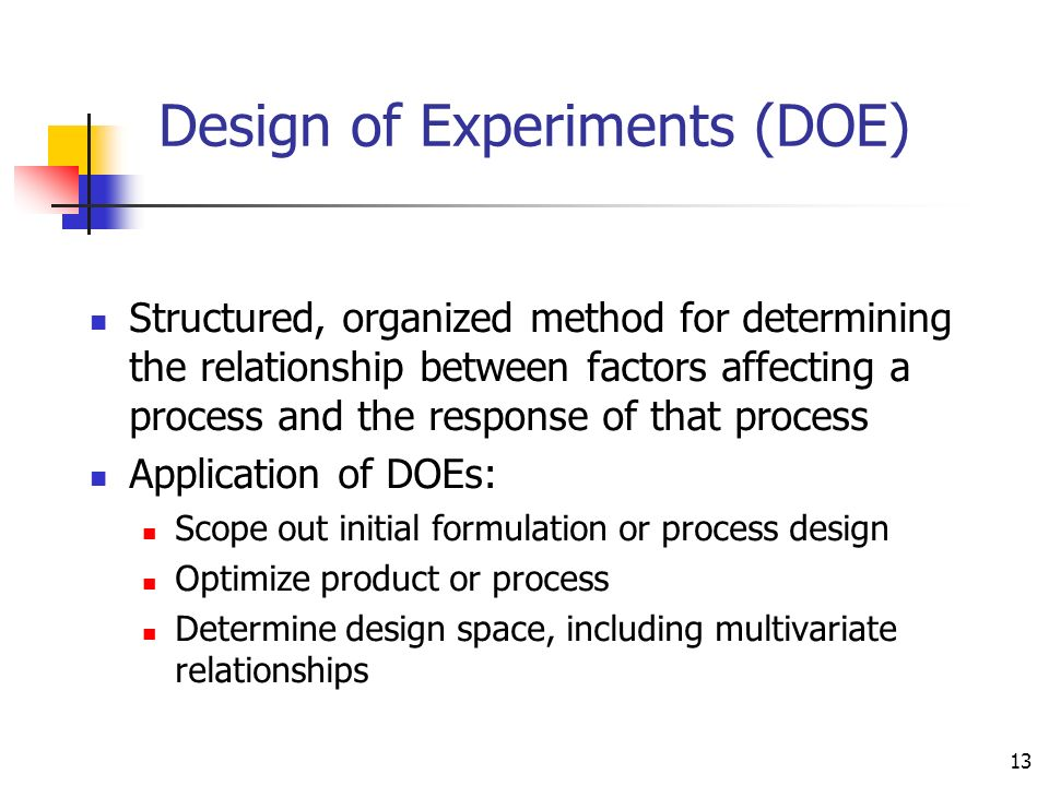 13 Design of Experiments (DOE) Structured, organized method for determining the relationship between factors affecting a process and the response of t