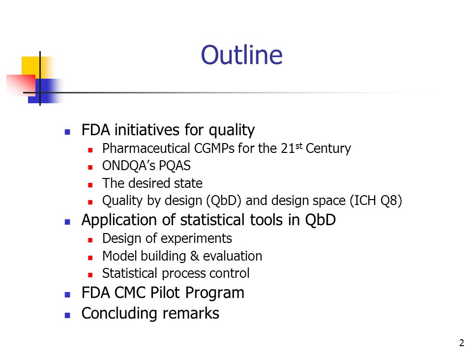 2 Outline FDA initiatives for quality Pharmaceutical CGMPs for the 21 st Century ONDQAs PQAS The desired state Quality by design (QbD) and design spac