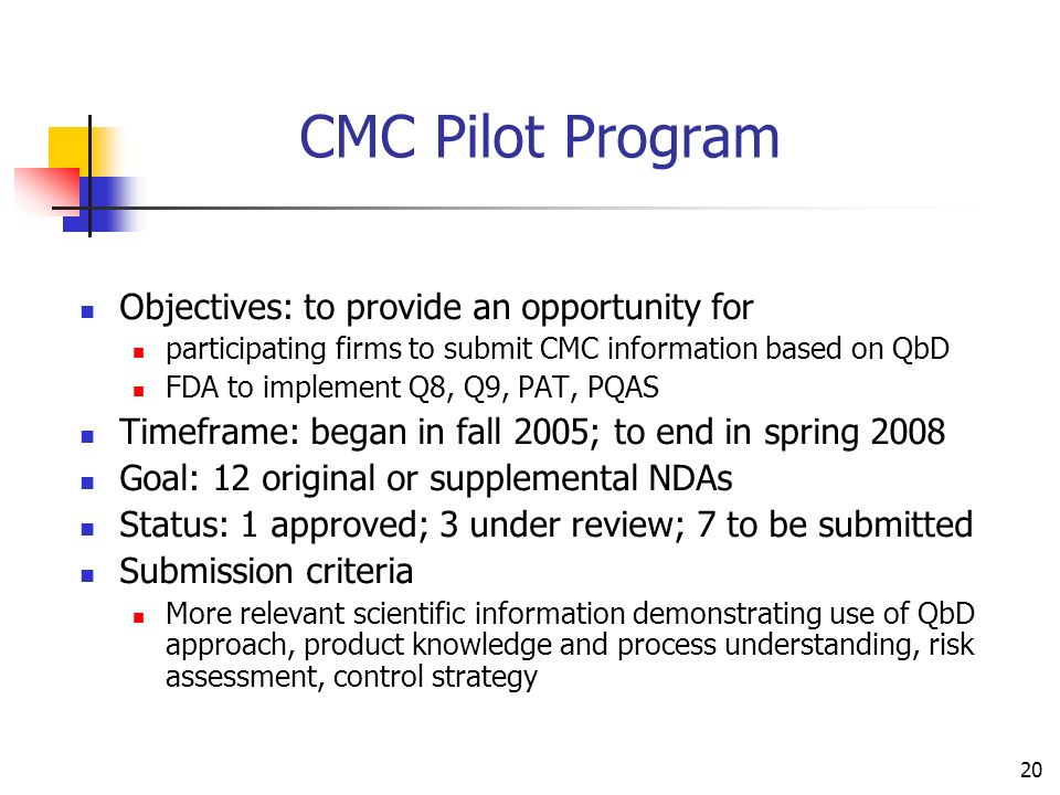 20 CMC Pilot Program Objectives: to provide an opportunity for participating firms to submit CMC information based on QbD FDA to implement Q8, Q9, PAT