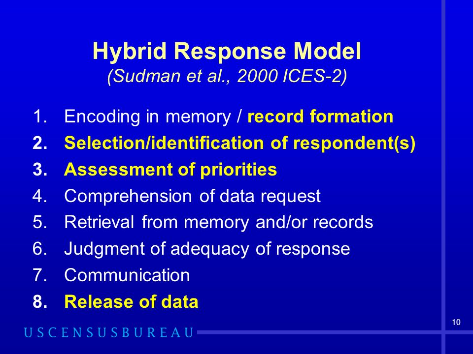 10 Hybrid Response Model (Sudman et al., 2000 ICES-2) 1.Encoding in memory / record formation 2.Selection/identification of respondent(s) 3.Assessment of priorities 4.Comprehension of data request 5.Retrieval from memory and/or records 6.Judgment of adequacy of response 7.Communication 8.Release of data