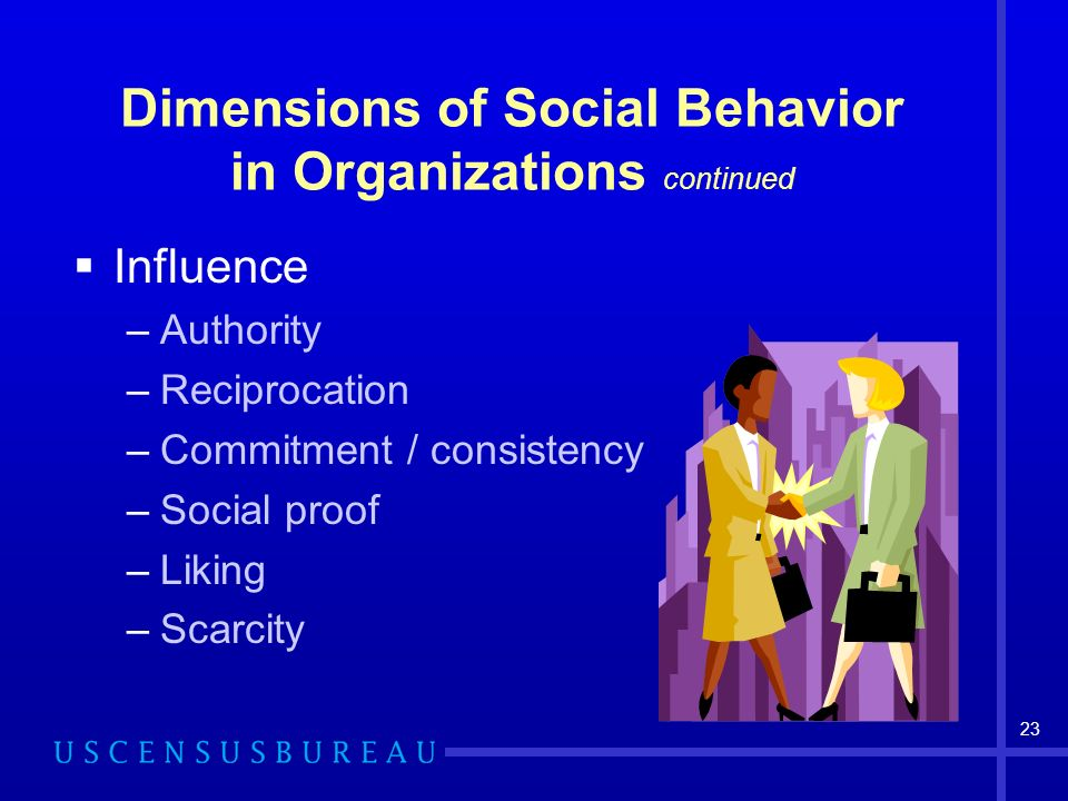23 Dimensions of Social Behavior in Organizations continued Influence –Authority –Reciprocation –Commitment / consistency –Social proof –Liking –Scarcity