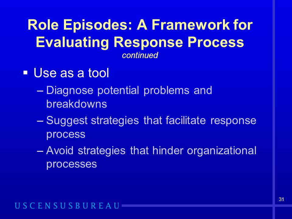 31 Role Episodes: A Framework for Evaluating Response Process continued Use as a tool –Diagnose potential problems and breakdowns –Suggest strategies that facilitate response process –Avoid strategies that hinder organizational processes