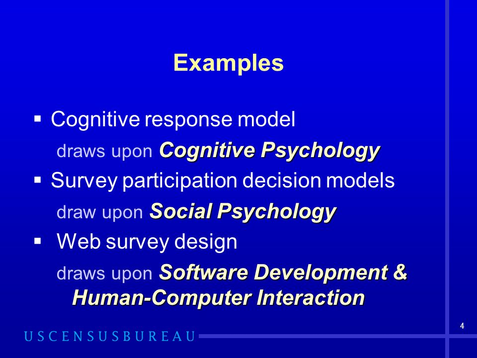 4 Examples Cognitive response model Cognitive Psychology draws upon Cognitive Psychology Survey participation decision models Social Psychology draw upon Social Psychology Web survey design Software Development & Human-Computer Interaction draws upon Software Development & Human-Computer Interaction