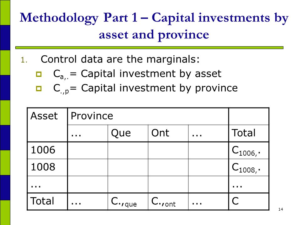 14 Methodology Part 1 – Capital investments by asset and province 1.