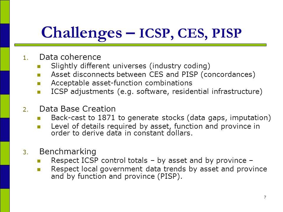 7 Challenges – ICSP, CES, PISP 1.