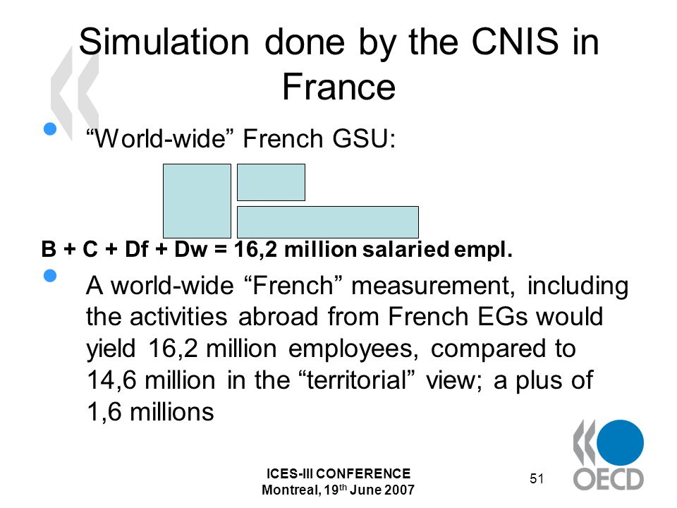 ICES-III CONFERENCE Montreal, 19 th June 2007 51 Simulation done by the CNIS in France World-wide French GSU: B + C + Df + Dw = 16,2 million salaried empl.