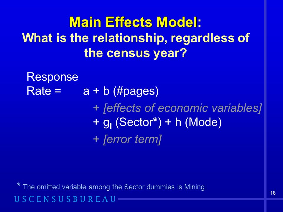 18 Main Effects Model Main Effects Model: What is the relationship, regardless of the census year? Response Rate = a + b (#pages) + [effects of econom