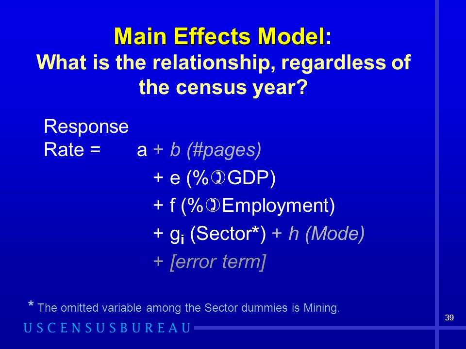39 Main Effects Model Main Effects Model: What is the relationship, regardless of the census year? Response Rate = a + b (#pages) + e (% GDP) + f (% E