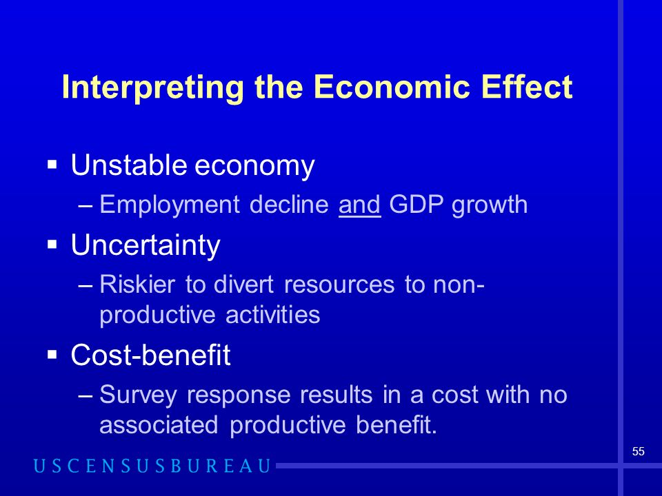 55 Interpreting the Economic Effect Unstable economy –Employment decline and GDP growth Uncertainty –Riskier to divert resources to non- productive ac