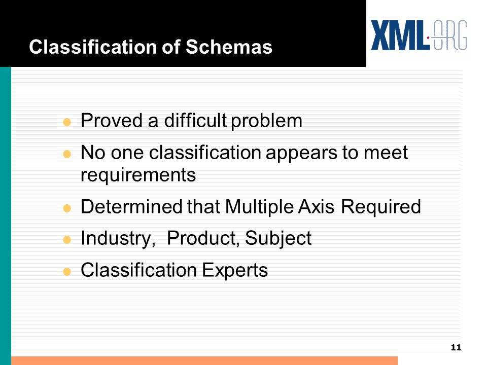 11 Classification of Schemas l Proved a difficult problem l No one classification appears to meet requirements l Determined that Multiple Axis Required l Industry, Product, Subject l Classification Experts