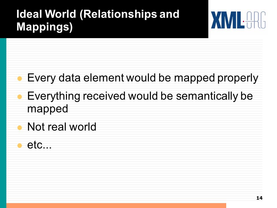 14 Ideal World (Relationships and Mappings) l Every data element would be mapped properly l Everything received would be semantically be mapped l Not real world l etc...
