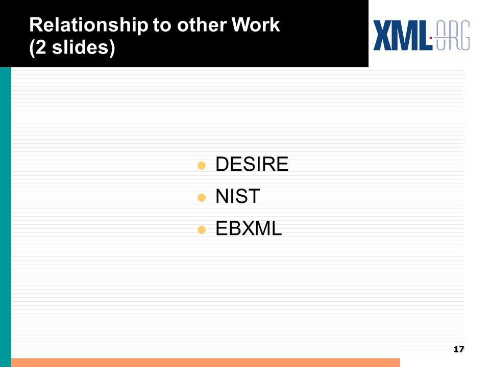 17 Relationship to other Work (2 slides) l DESIRE l NIST l EBXML