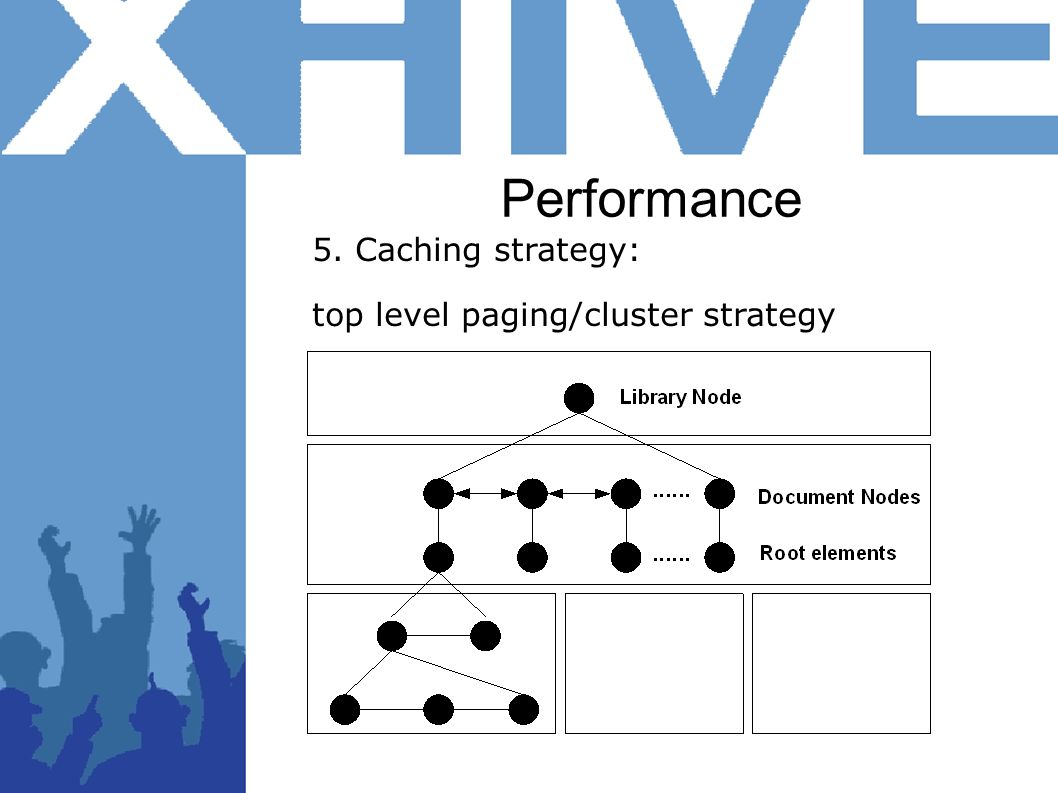 Performance 5. Caching strategy: top level paging/cluster strategy
