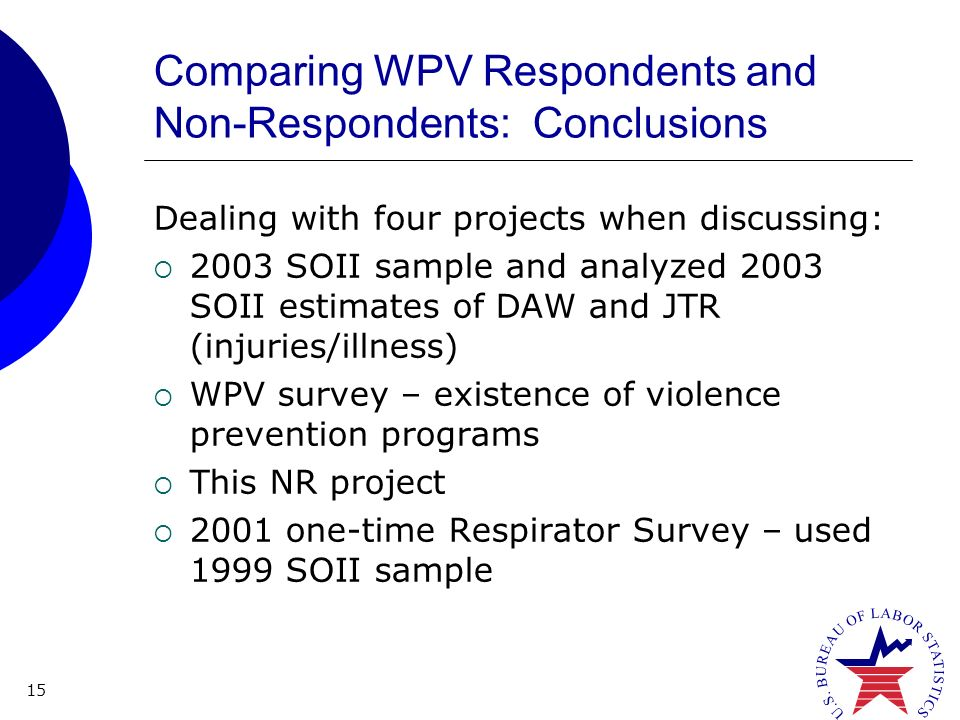 15 Comparing WPV Respondents and Non-Respondents: Conclusions Dealing with four projects when discussing: 2003 SOII sample and analyzed 2003 SOII estimates of DAW and JTR (injuries/illness) WPV survey – existence of violence prevention programs This NR project 2001 one-time Respirator Survey – used 1999 SOII sample