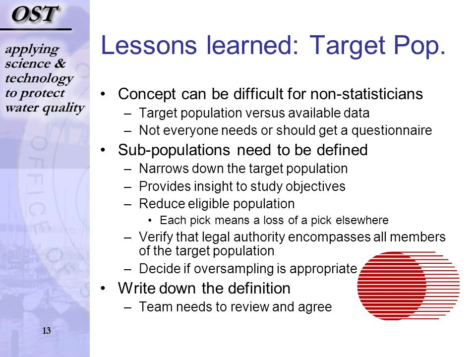 13 Lessons learned: Target Pop.