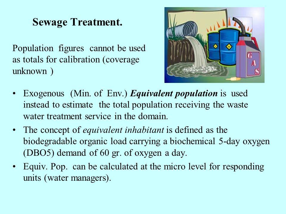 Sewage Treatment. Exogenous (Min.