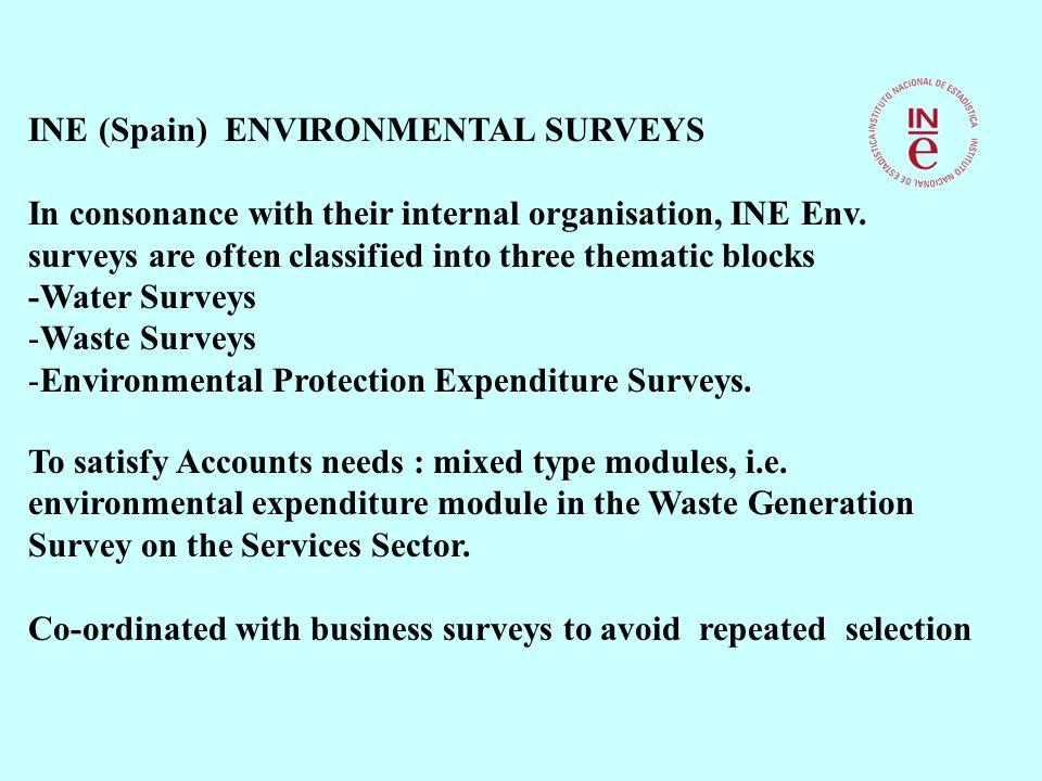 INE (Spain) ENVIRONMENTAL SURVEYS In consonance with their internal organisation, INE Env.