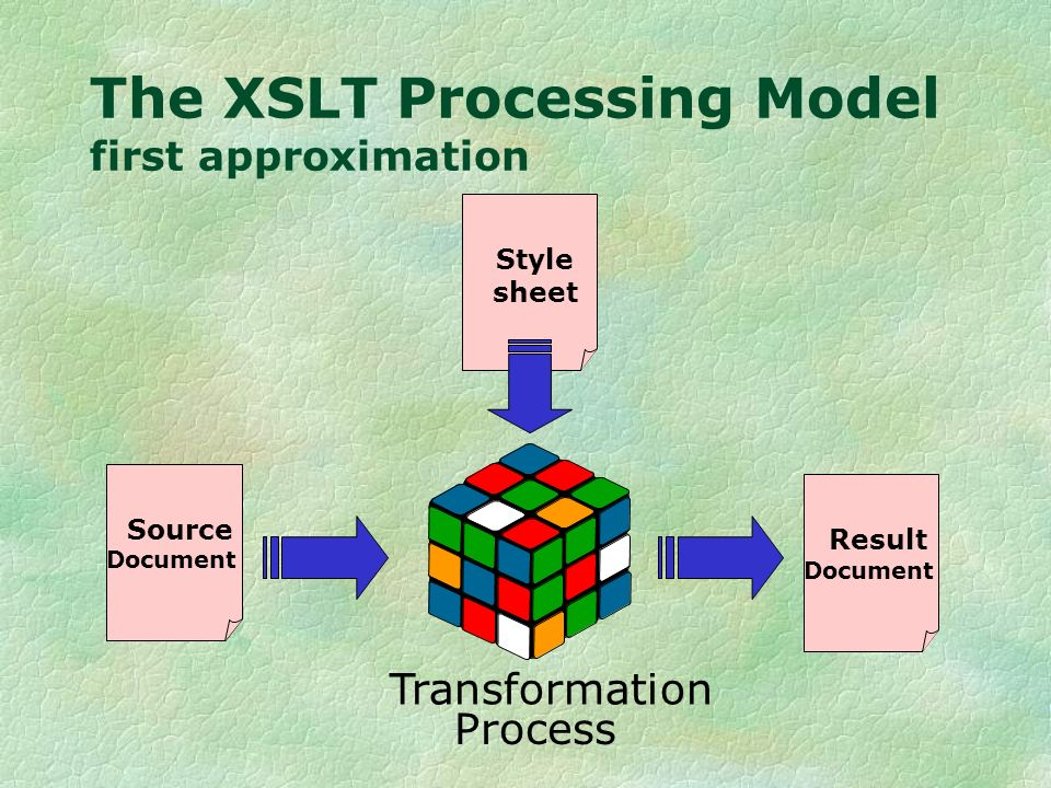Summary ¶ XSLT language is now stable ¶ XSLT processor technology is starting to be well understood ¶ First crop of products are capable of significant performance ¶ Now the research needs to start on the next phase of optimization techniques