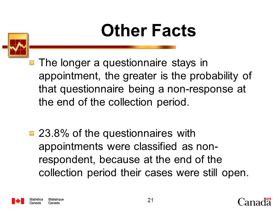 21 Other Facts The longer a questionnaire stays in appointment, the greater is the probability of that questionnaire being a non-response at the end o