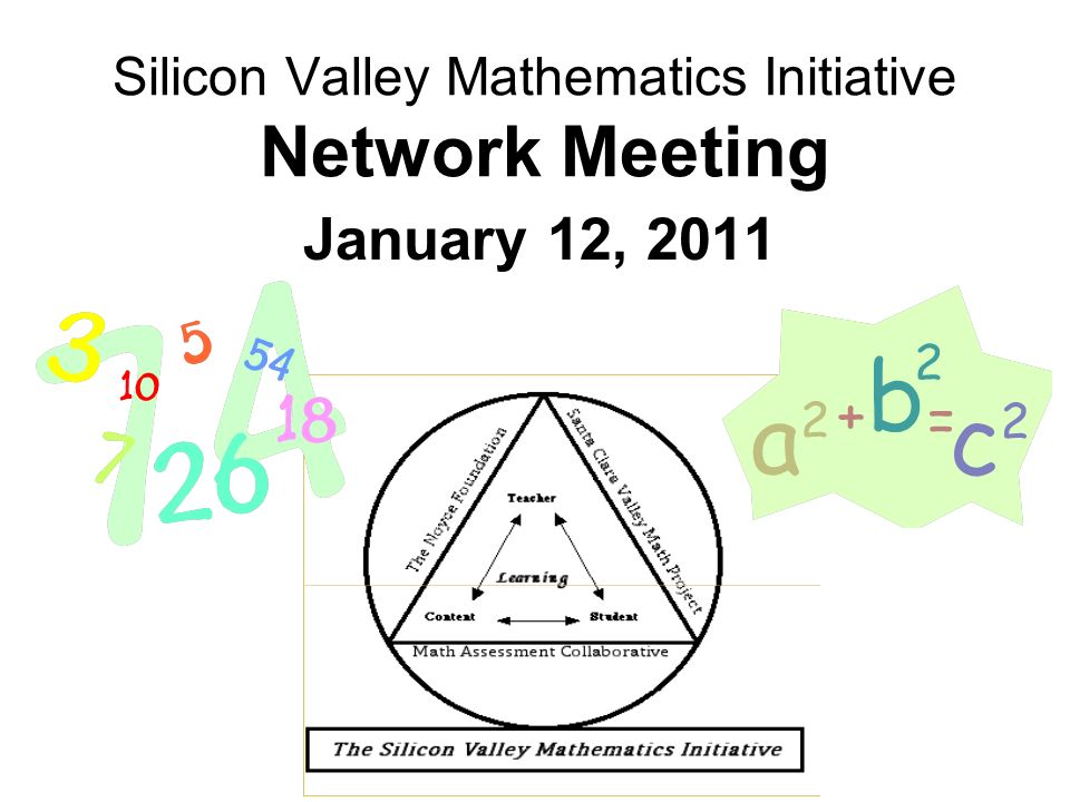 Silicon Valley Mathematics Initiative Network Meeting January 12, 2011