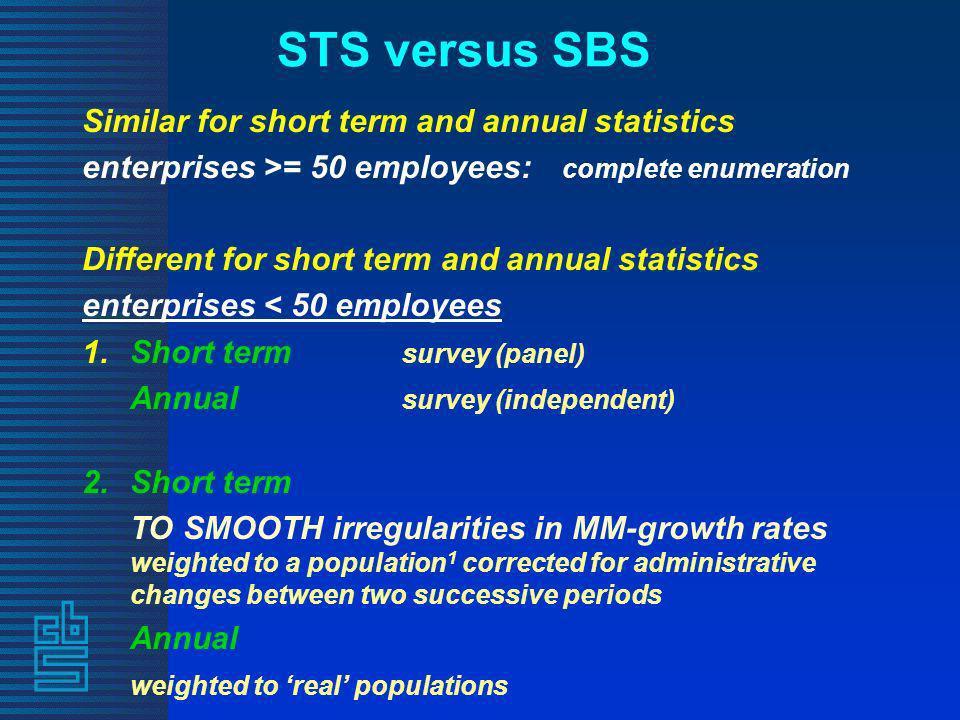 STS important points Strata (NACE x size): Y k = w i y i )with w i =N/n -------------------------------------------------------------- Publication (NACE) : Turnover (estimate) Y T = Y k ) Index : I T = I T-1 * (Y T / Y T-1 ) CHAIN INDEX !!