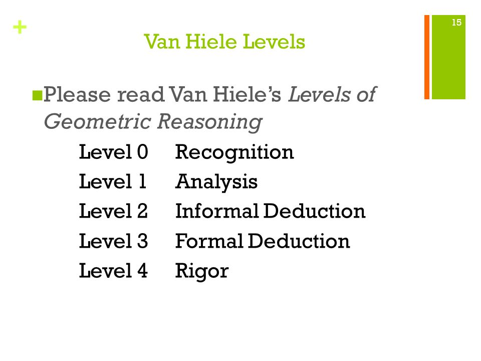 + Van Hiele Levels Please read Van Hieles Levels of Geometric Reasoning Level 0 Recognition Level 1 Analysis Level 2Informal Deduction Level 3 Formal