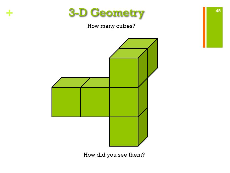 + 3-D Geometry How many cubes? How did you see them? 45