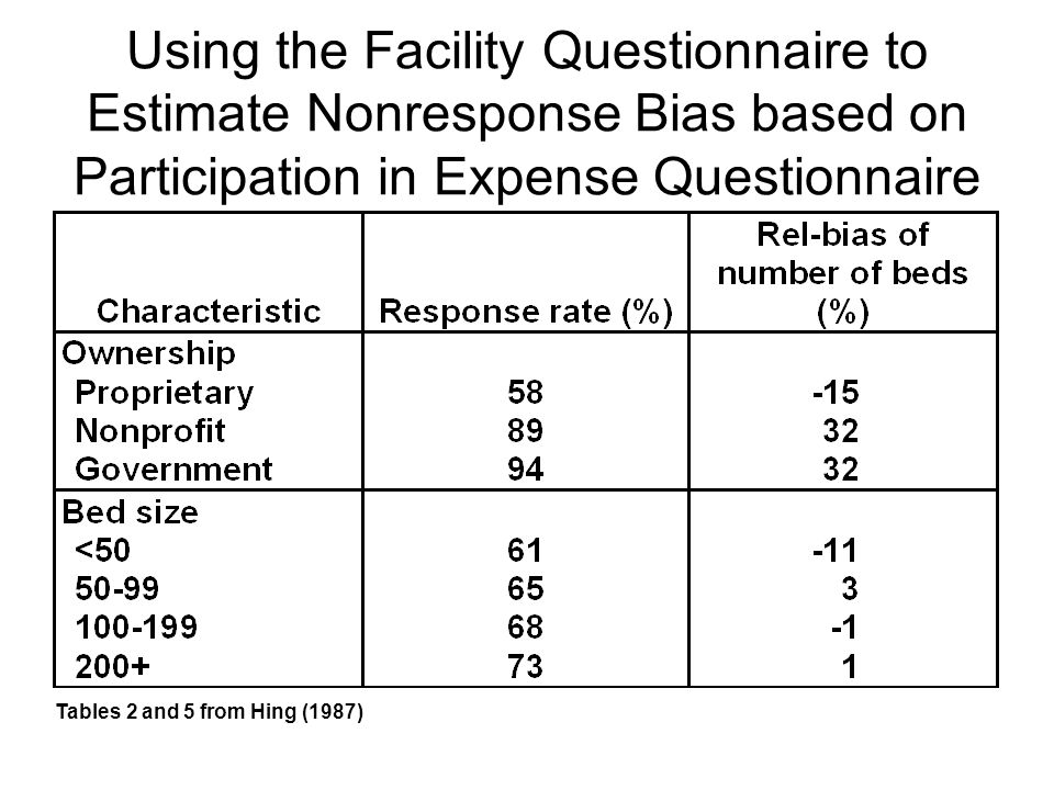 Using the Facility Questionnaire to Estimate Nonresponse Bias based on Participation in Expense Questionnaire Tables 2 and 5 from Hing (1987)