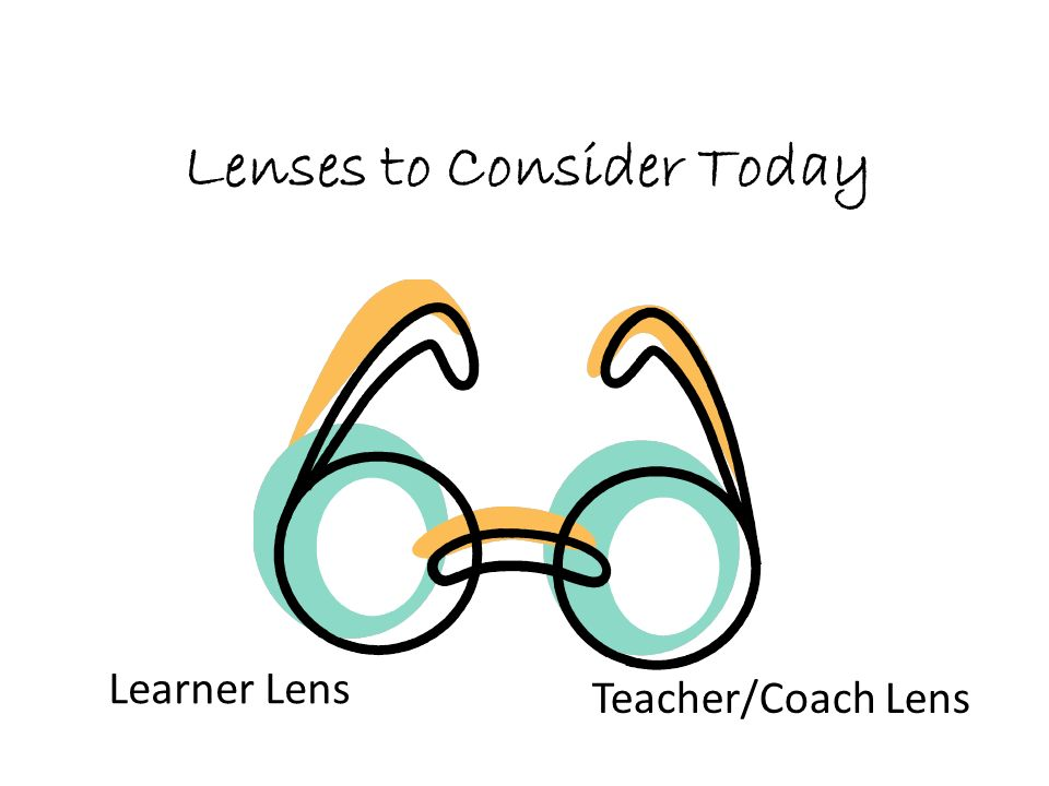 Lenses to Consider Today Learner Lens Teacher/Coach Lens