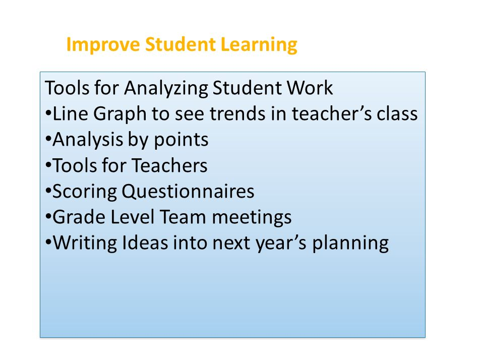 Tools for Analyzing Student Work Line Graph to see trends in teachers class Analysis by points Tools for Teachers Scoring Questionnaires Grade Level Team meetings Writing Ideas into next years planning Tools for Analyzing Student Work Line Graph to see trends in teachers class Analysis by points Tools for Teachers Scoring Questionnaires Grade Level Team meetings Writing Ideas into next years planning Improve Student Learning