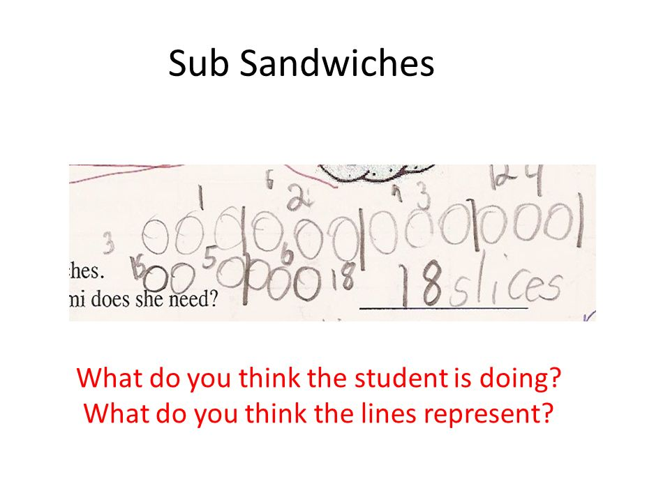Sub Sandwiches What do you think the student is doing? What do you think the lines represent?