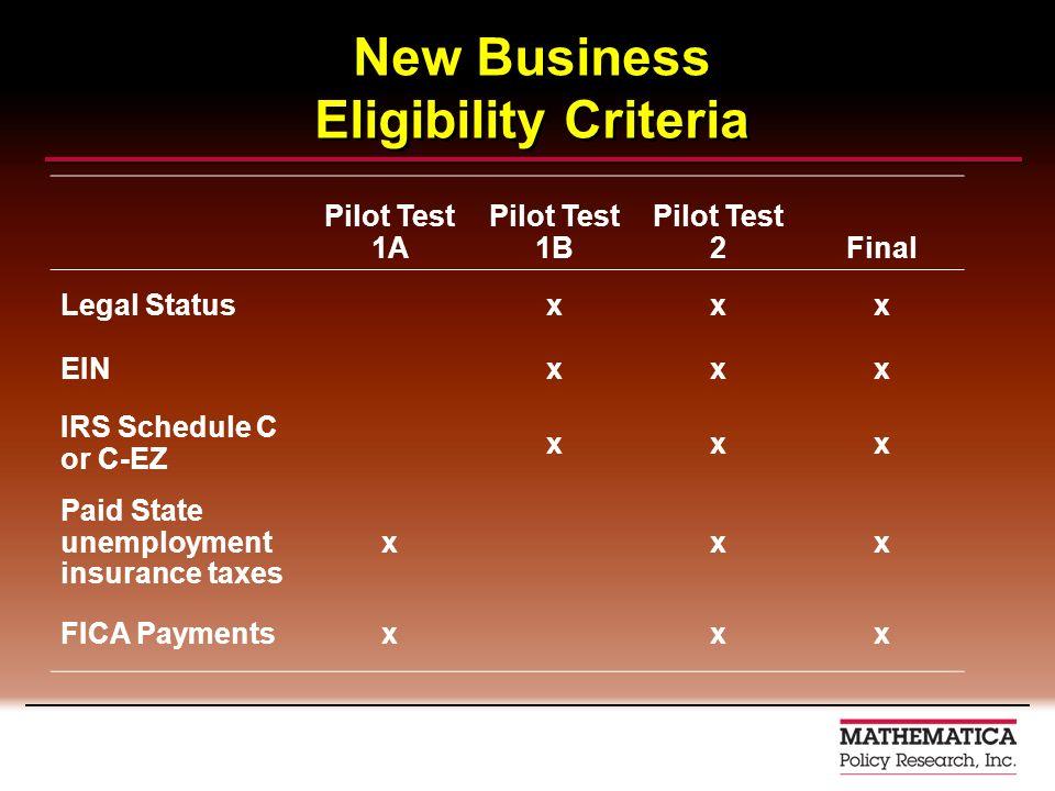 New Business Eligibility Criteria Pilot Test 1A Pilot Test 1B Pilot Test 2Final Legal Statusxxx EINxxx IRS Schedule C or C-EZ xxx Paid State unemployment insurance taxes xxx FICA Paymentsxxx