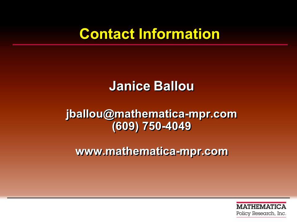Contact Information Janice Ballou jballou@mathematica-mpr.com (609) 750-4049 www.mathematica-mpr.com Janice Ballou jballou@mathematica-mpr.com (609) 750-4049 www.mathematica-mpr.com