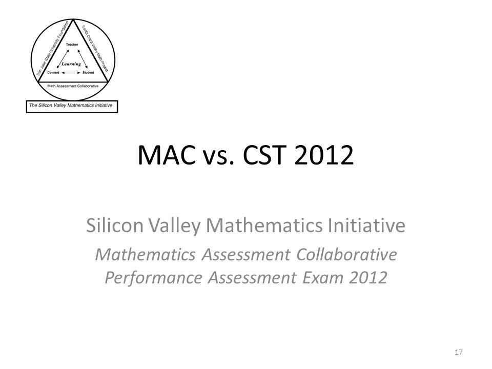MAC vs. CST 2012 Silicon Valley Mathematics Initiative Mathematics Assessment Collaborative Performance Assessment Exam 2012 17
