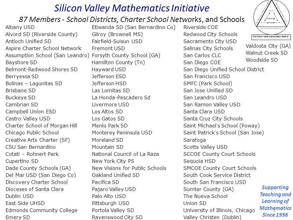 Silicon Valley Mathematics Initiative 87 Members - School Districts, Charter School Networks, and Schools Etiwanda SD (San Bernardino Co) Gilroy (Brownell MS) Fairfield-Suisun USD Fremont USD Forsyth County School (GA) Hamilton County (Tn) Hayward USD Jefferson ESD Jefferson HSD Las Lomitas SD La Honda-Pescadero Sd Livermore USD Los Altos SD Los Gatos SD Menlo Park SD Monterey Peninsula USD Moreland SD Mountain SD National Council of La Raza New York City PS New Visions for Public Schools Oakland Unified SD Pacifica SD Pajaro Valley USD Palo Alto USD Pittsburgh USD Portola Valley SD Ravenswood City SD Albany USD Alvord SD (Riverside County) Antioch Unified SD Aspire Charter School Network Assumption School (San Leandro) Bayshore SD Belmont-Redwood Shores SD Berryessa SD Bolinas – Lagunitas SD Brisbane SD Buckeye SD Cambrian SD Campbell Union ESD Castro Valley USD Charter School of Morgan Hill Chicago Public School Creative Arts Charter (SF) CSU San Bernardino Cotati – Rohnert Park Cupertino SD Dade County Schools (GA) Del Mar USD (San Diego Co) Discovery Charter School Dioceses of Santa Clara Dublin USD East Side UHSD Edmonds Community College Emery SD Riverside COE Redwood City Schools Sacramento City USD Salinas City Schools San Carlos CLC San Diego COE San Diego Unified School District San Francisco USD SMFC (Park School) San Jose Unified SD San Leandro USD San Ramon Valley USD Santa Clara USD Santa Cruz City Schools Saint Michaels School (Poway) Saint Patricks School (San Jose) Saratoga Scotts Valley USD SCCOE County Court Schools Sequoia HSD SMCOE County Court Schools South Cook Service District South San Francisco USD Sumter County (GA) The Nueva School Union SD University of Illinois, Chicago Valley Christen (Dublin) Supporting Teaching and Learning of Mathematics Since 1996 Valdosta City (GA) Walnut Creek SD Woodside SD 2