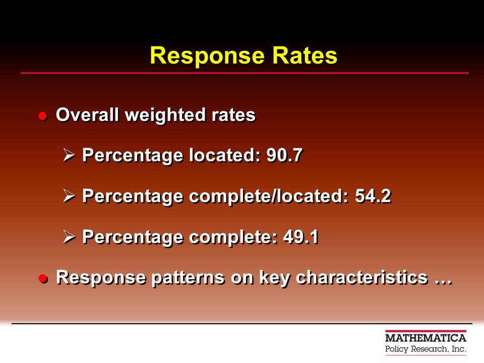 Response Rates Overall weighted rates Percentage located: 90.7 Percentage complete/located: 54.2 Percentage complete: 49.1 Response patterns on key characteristics … Overall weighted rates Percentage located: 90.7 Percentage complete/located: 54.2 Percentage complete: 49.1 Response patterns on key characteristics …
