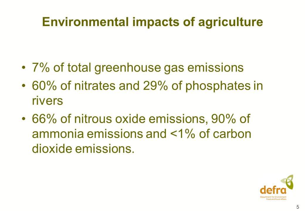 5 7% of total greenhouse gas emissions 60% of nitrates and 29% of phosphates in rivers 66% of nitrous oxide emissions, 90% of ammonia emissions and <1% of carbon dioxide emissions.