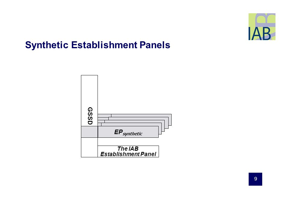 9 Y synthetisch Synthetic Establishment Panels The IAB Establishment Panel GSSD EP synthetic