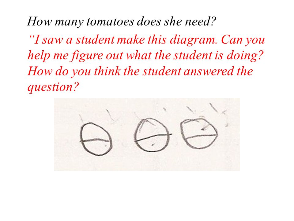 How many tomatoes does she need? I saw a student make this diagram. Can you help me figure out what the student is doing? How do you think the student