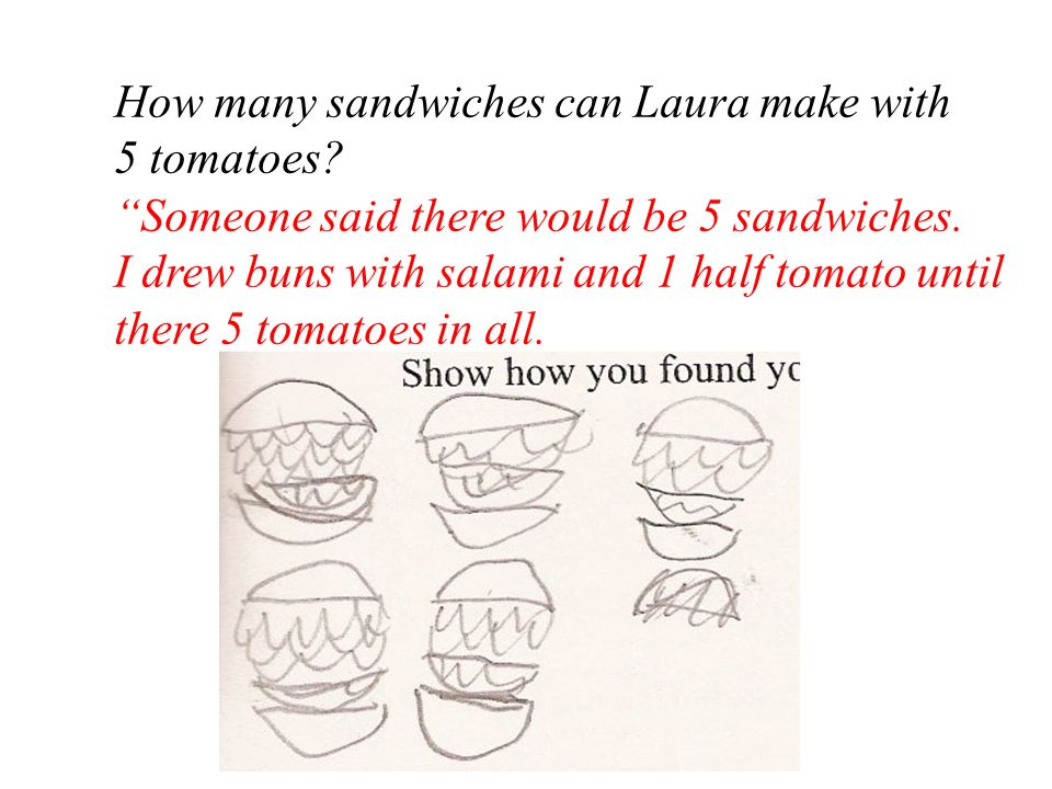 How many sandwiches can Laura make with 5 tomatoes? Someone said there would be 5 sandwiches. I drew buns with salami and 1 half tomato until there 5