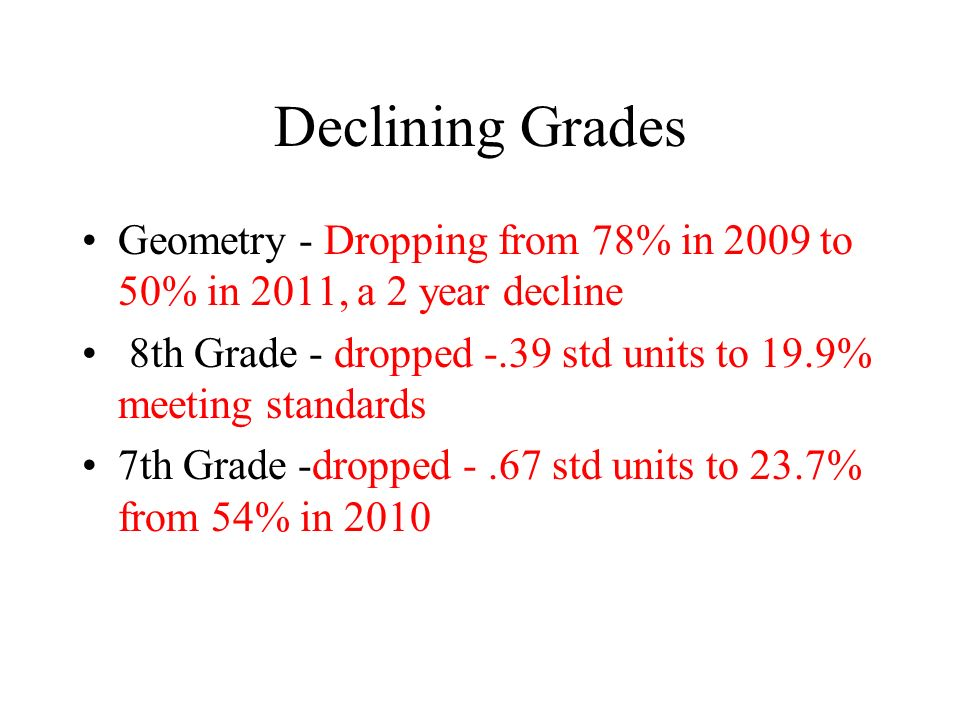 Declining Grades Geometry - Dropping from 78% in 2009 to 50% in 2011, a 2 year decline 8th Grade - dropped -.39 std units to 19.9% meeting standards 7th Grade -dropped -.67 std units to 23.7% from 54% in 2010