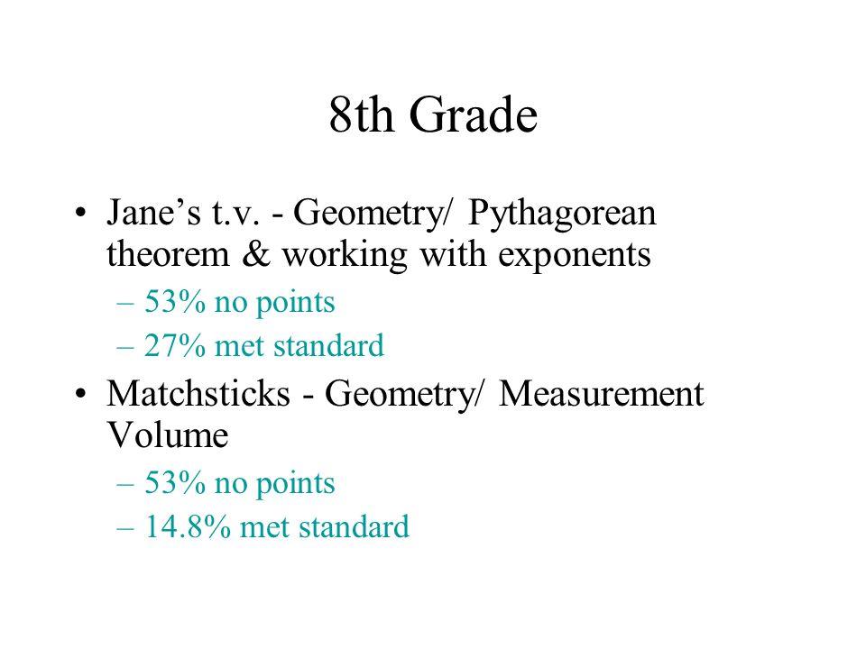 8th Grade Janes t.v.