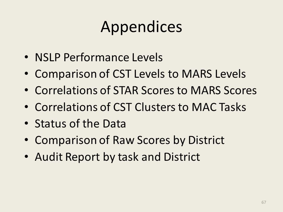 Appendices NSLP Performance Levels Comparison of CST Levels to MARS Levels Correlations of STAR Scores to MARS Scores Correlations of CST Clusters to MAC Tasks Status of the Data Comparison of Raw Scores by District Audit Report by task and District 67