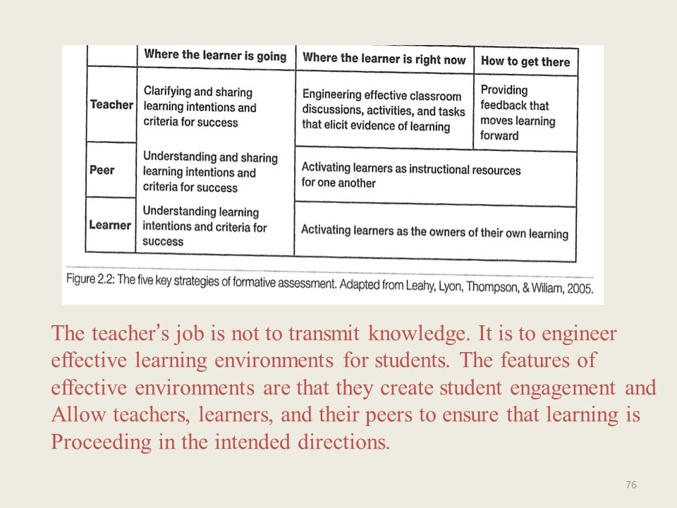 The teachers job is not to transmit knowledge. It is to engineer effective learning environments for students. The features of effective environments