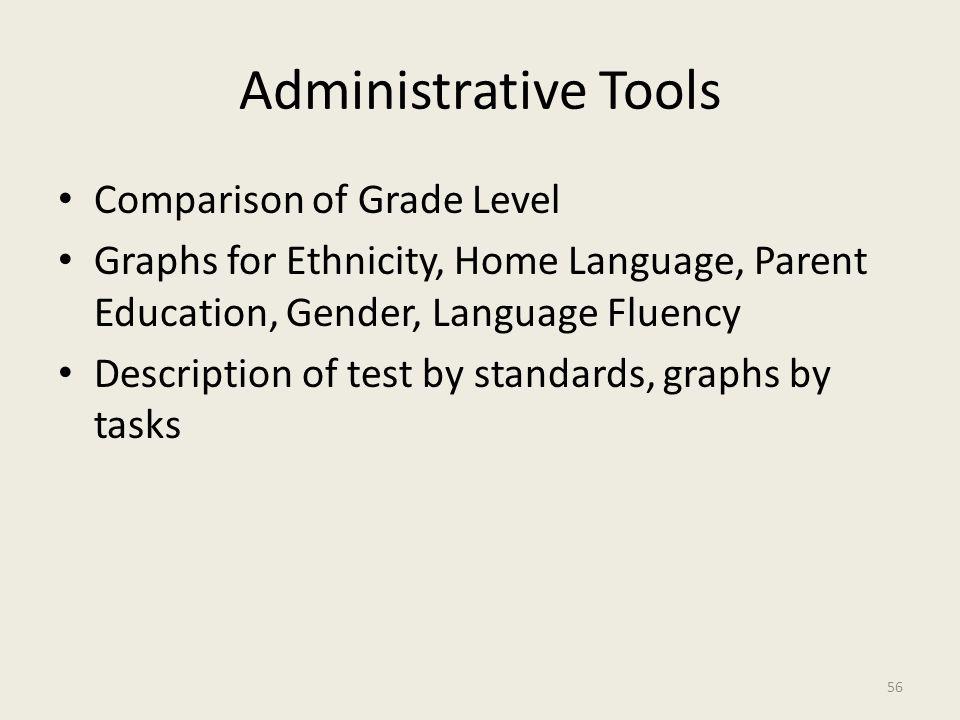 Administrative Tools Comparison of Grade Level Graphs for Ethnicity, Home Language, Parent Education, Gender, Language Fluency Description of test by