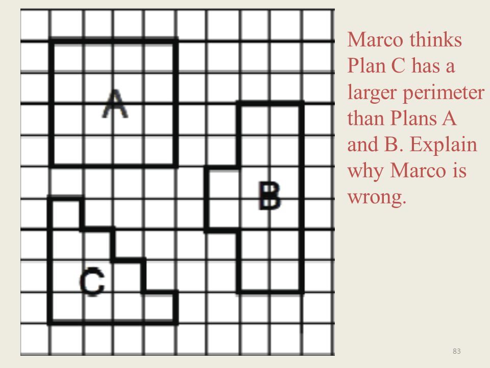 Marco thinks Plan C has a larger perimeter than Plans A and B. Explain why Marco is wrong. 83