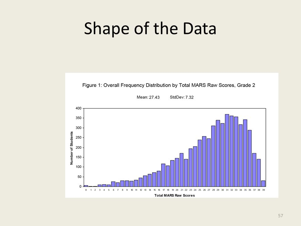 Shape of the Data 57