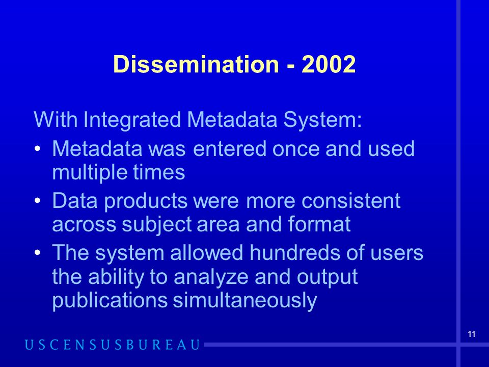 11 Dissemination - 2002 With Integrated Metadata System: Metadata was entered once and used multiple times Data products were more consistent across subject area and format The system allowed hundreds of users the ability to analyze and output publications simultaneously