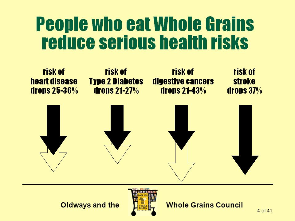 Oldways and the Whole Grains Council 4 of 41