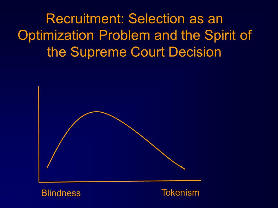 Recruitment: Selection as an Optimization Problem and the Spirit of the Supreme Court Decision Tokenism Blindness